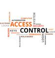 word cloud access control vector image vector image