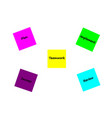 lettering written on sticky note vector image vector image