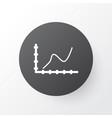 increase icon symbol premium quality isolated vector image