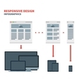 Responsive web design for across a wide range of vector image