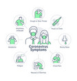 coronavirus symptoms poster with flat line icons vector image vector image