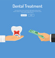 dental treatment concept vector image vector image