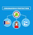 coronavirus protective measures coronavirus vector image vector image