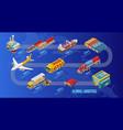 steps of global logistics system vector image vector image