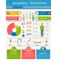 Traumatology Orthopedics Infographics Poster vector image vector image