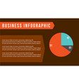 business infographic with diagram concept vector image vector image