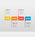 horizontal steps timeline infographics arrows vector image