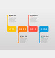 horizontal steps timeline infographics arrows with vector image vector image
