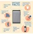 Smartphone facts infographics on beige background vector image