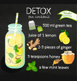 recipe detox cocktail with green tea vector image vector image