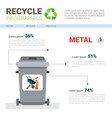 rubbish container for metal waste infographic