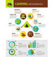 camping flat infographics vector image vector image