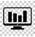 Bar Chart Monitoring Icon vector image vector image