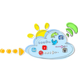 Cloud with internet and social network icons vector image