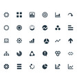 set of simple graph icons vector image