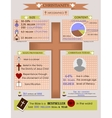 infographics on the topic of Christianity vector image vector image