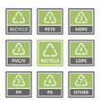 plastic recycling symbols and icons vector image