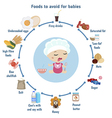 Foods to avoid for babies vector image