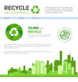 recycle infographic banner waste gathering sorting vector image vector image