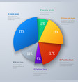 business 3d pie info chart for presentation vector image vector image