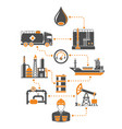 oil industry infographics vector image