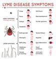 Tick disease poster