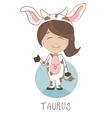 Cute cartoon character Children horoscope vector image