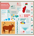 Madagascar infographics statistical data sights vector image vector image