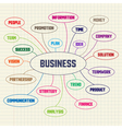 business keywords vector image vector image