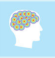 brain thought concept vector image