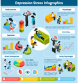 Depression Stress Isometric Infographics vector image vector image