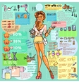 Fashion and Beauty Industry Infographic with vector image vector image