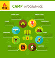 summer concept infographic vector image