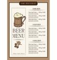 menu for a pub vector image