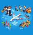 airport departure isometric infographic poster vector image vector image