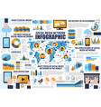 infographic for internet and social media networks vector image vector image