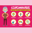 protect yourself against coronavirus covid-19 vector image vector image