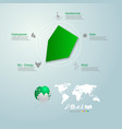 graph infographics of green energy in the world vector image vector image