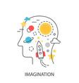 imagination idea modern concept vector image vector image