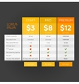 Tablet with pricing list vector image
