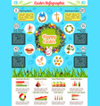easter celebration infographic with holiday symbol vector image