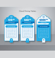 cloud themed pricing tables vector image vector image