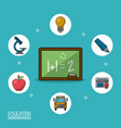 colorful poster of education with blackboard in vector image vector image
