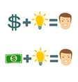 money and ideas equal happiness vector image vector image
