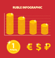 ruble infographic vector image vector image