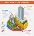 isometric real estate vector image vector image