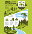 landscape maintenance and horticulture poster vector image vector image