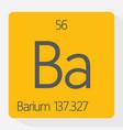 barium vector image vector image