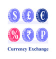 currency exchange rupee and ruble symbols vector image