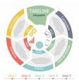 timeline infographic 5 steps vector image